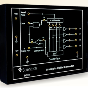Analog to Digital Converter (Counter Type)