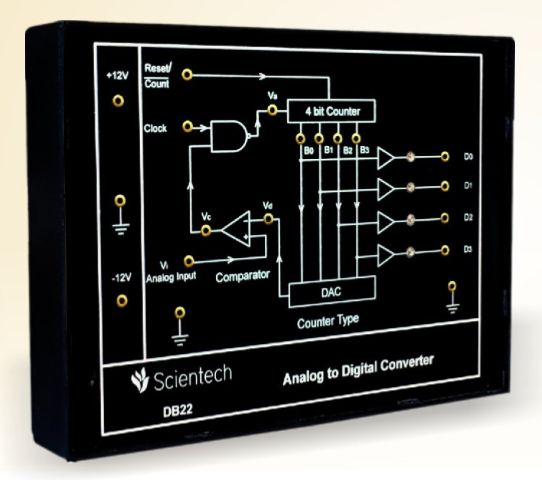Analog to Digital Converter (Counter Type)