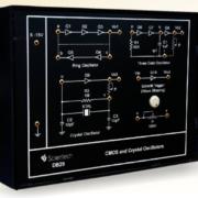 CMOS and Crystal Oscillators