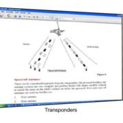 Satellite Communication Uplink Transmitter