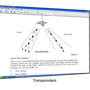 Satellite Communication Uplink Transmitter